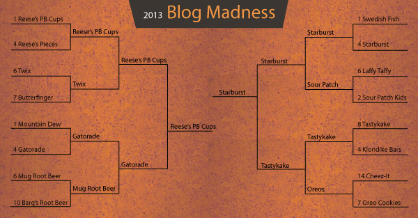 blogmadnessfinal