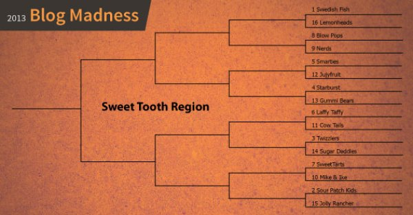 sweet-tooth-region