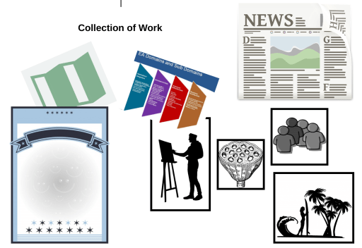 Examples of collection of work