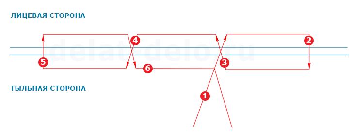 Şema - 4 delikte belgeleri flaş