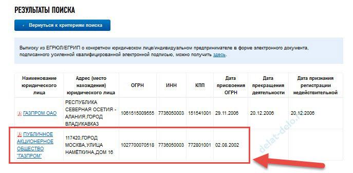 Проверить контрагента по инн сайт налоговой