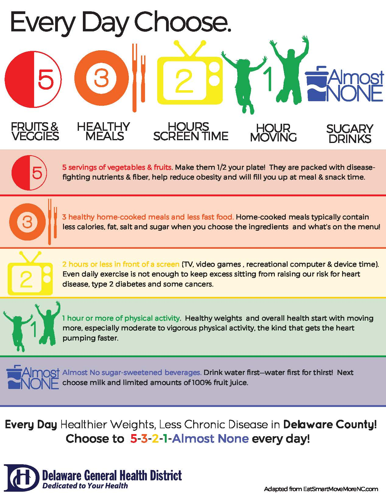 Obesity Prevention Delaware General Health District