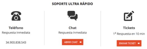 Soportes de contacto para clientes con hosting Siteground