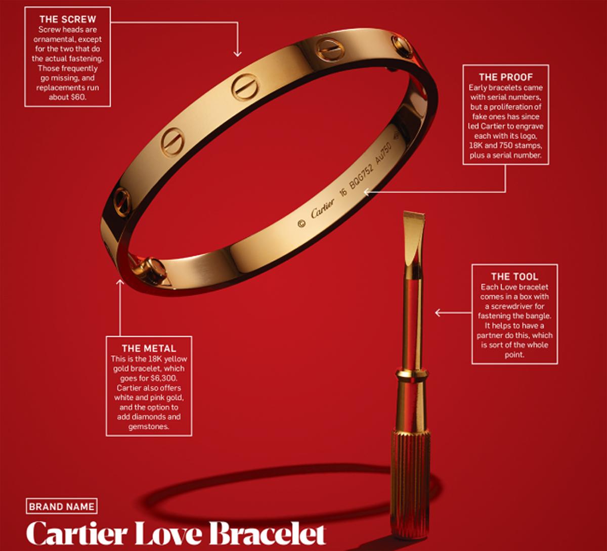 Cartier Love Bracelet | source: AdWeek