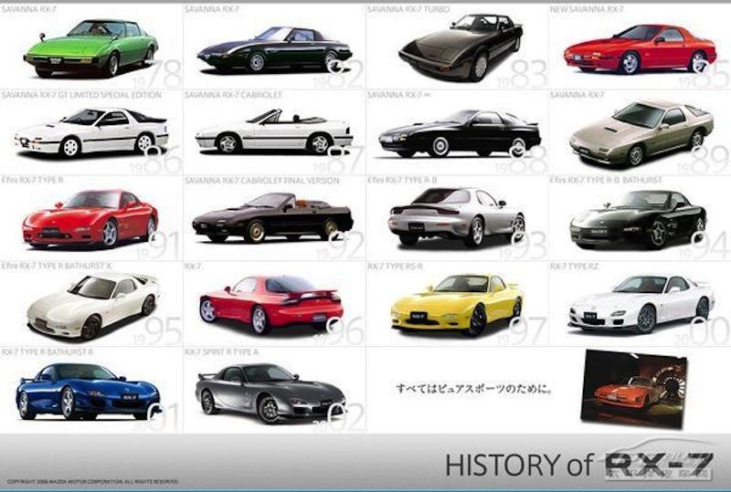 DLEDMV_Mazda_RX7_Mayday_Wankel_story