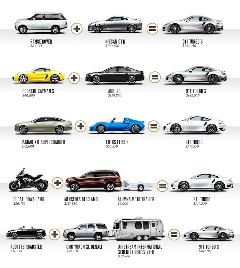 Le-vrai-prix-dune-voiture-oprsche-911