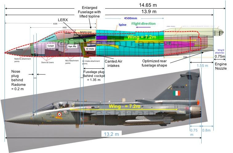 Tracking The Tejas: How The Tejas Mk2 Design Became The