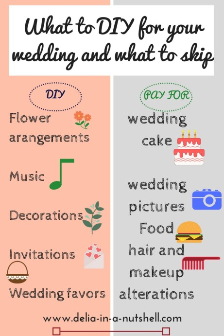 What should you DIY for you wedding and what to skip? DIY WEDDING |