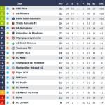 Footbologies, J14. Une chronique de la Ligue1 par Sébastien Rutés