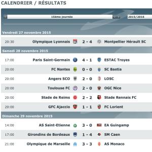 footbologies psg ligue 1