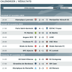 footbologies psg ligue 1