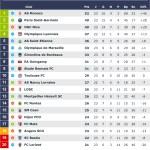 Footbologies: une chronique de la Ligue 1 par Sébastien Rutés. Retour sur la 23e journée