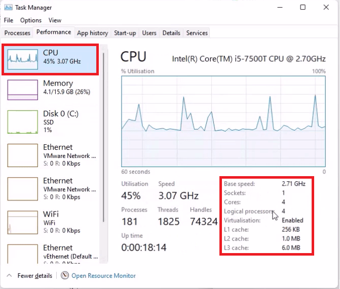Windows 11 Task Manager. CPU Cores.