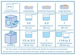 Norwex Laundry Detergent Usage