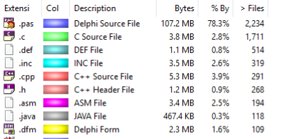 Source Folder Files