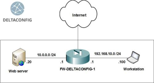 capturing packets on Cisco ASA