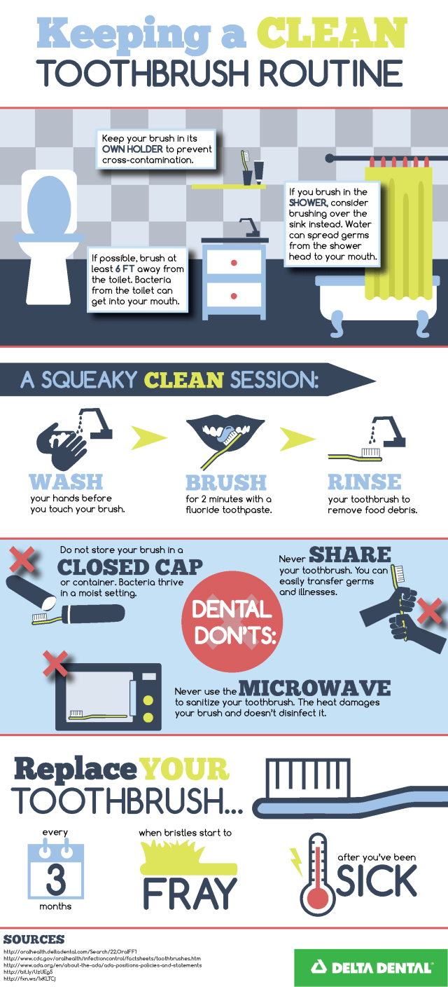 Keeping A Clean Toothbrush Routine-01