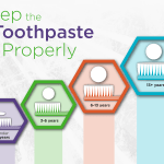 Kids Are Using Too Much Toothpaste | Bad Dental Health Habits