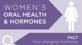 Women's Oral Health Timeline Infographic