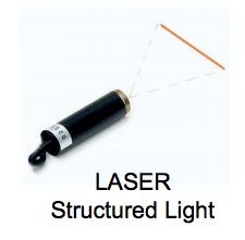 laser structured light