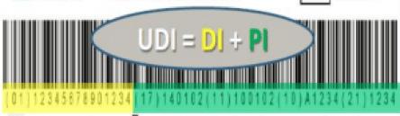 What a UDI appears like below a barcode.