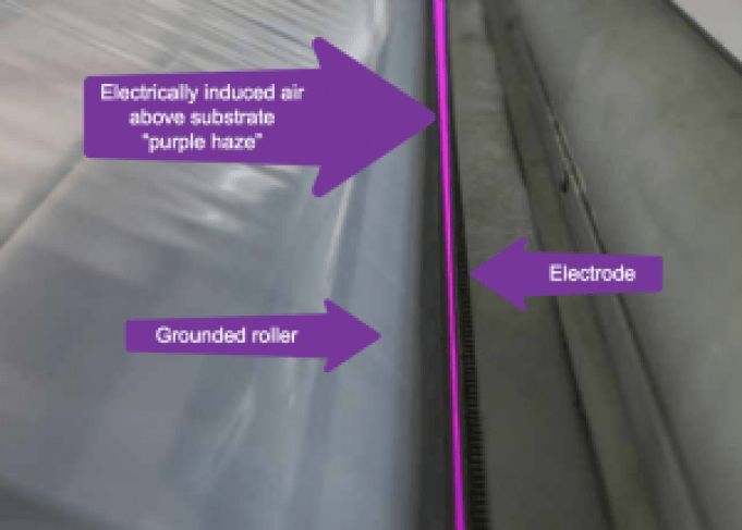 Air above the substrate is ionized.