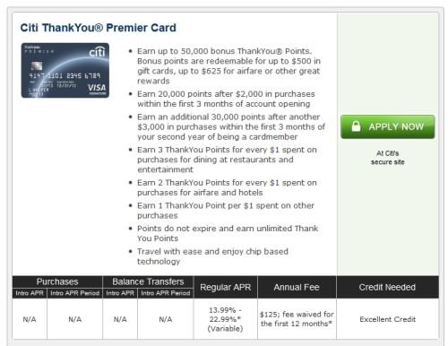 citi thankyou premier 50k card