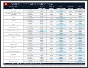 Delta Air Lines 2015 Award Chart page 2