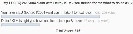 delta points poll results 3pm et 13nov14
