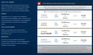 delta 2016 medallion chart