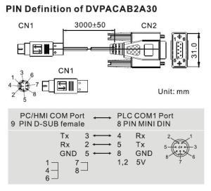 Communication Delta PLC – Page 2 – Delta Industrial Automation