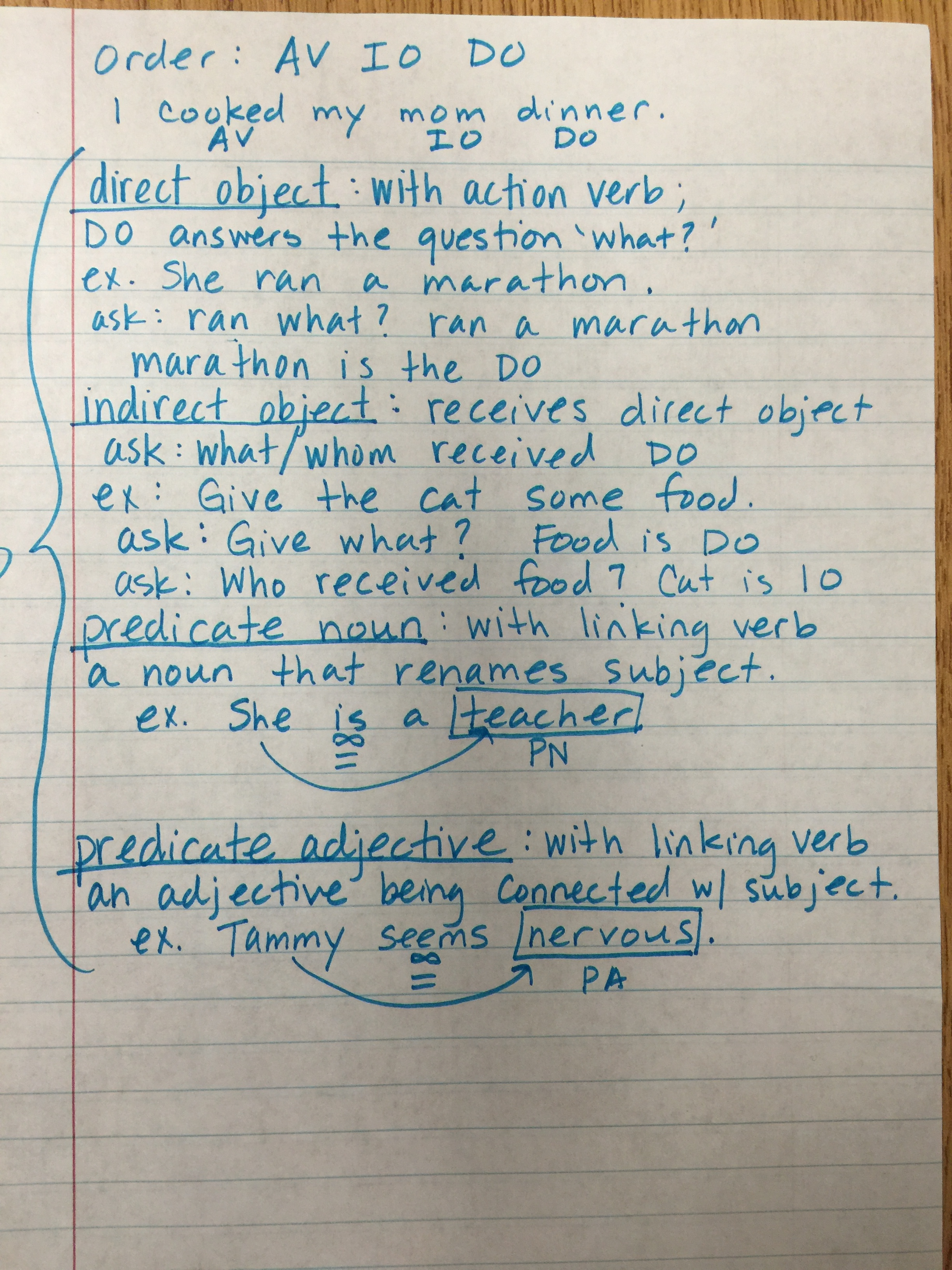 List Of Linking Verbs For 6th Graders