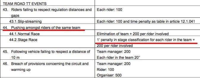 Reglamento UCI