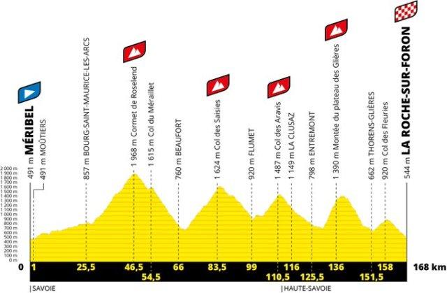 Etapa 18 del Tour de Francia