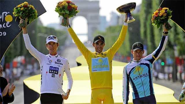 Contador 100420