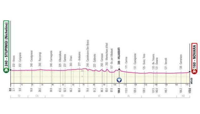 Etapa 2 Giro de Italia