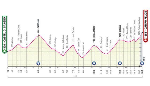Etapa 9 Giro de Italia