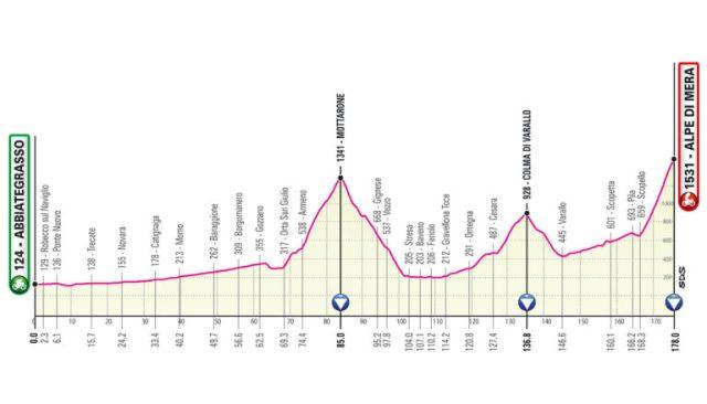 Etapa 19 Giro de Italia