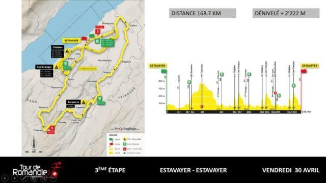 Etapa 3 Tour de Romandía 2021