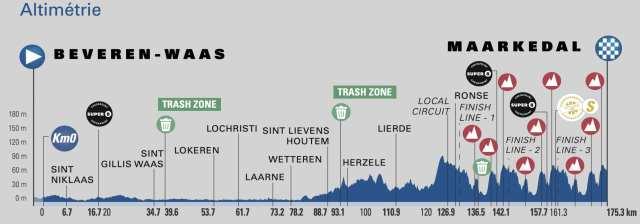 Etapa 1 Tour de Bélgica 2021