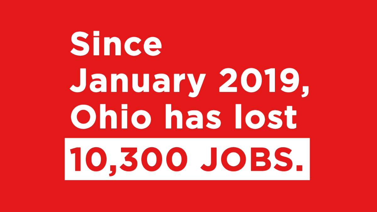 Since January 2019, Ohio has lost 10,300 jobs.