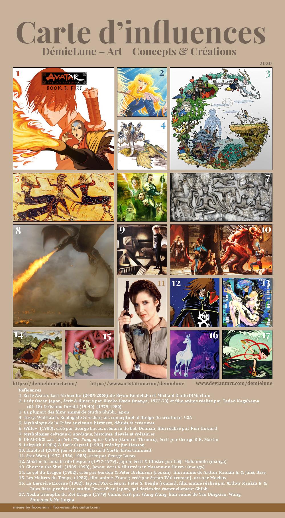 Carte d'influence pour les Concepts et Créations pour DemieLune - Art