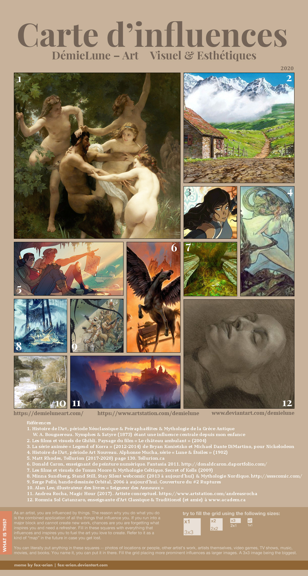 Carte d'influence pour Visuel & Esthétiques pour DemieLune - Art