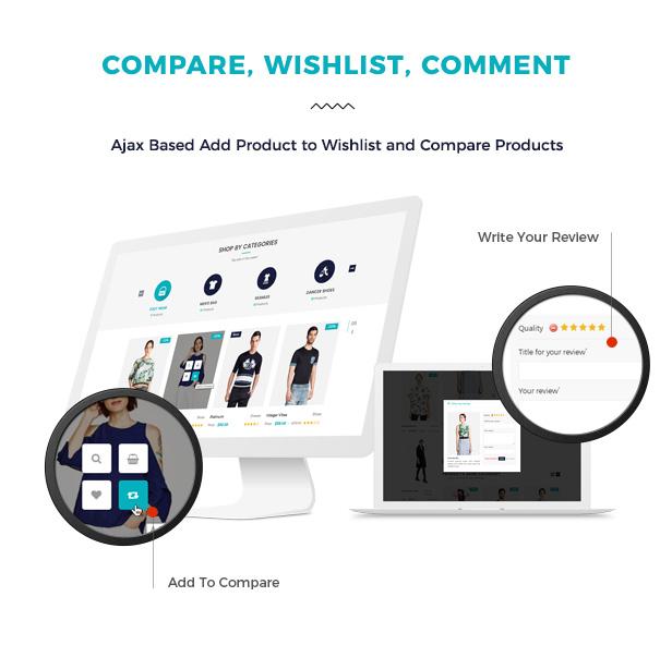 Compare, Wishlist, Comment