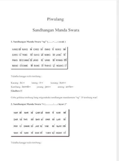 Aksara jawa from 1.bp.blogspot.com layar, panjing la, panjing wa, pengkal. Sandhangan Mandaswara Edit