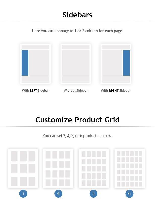 different layout variation