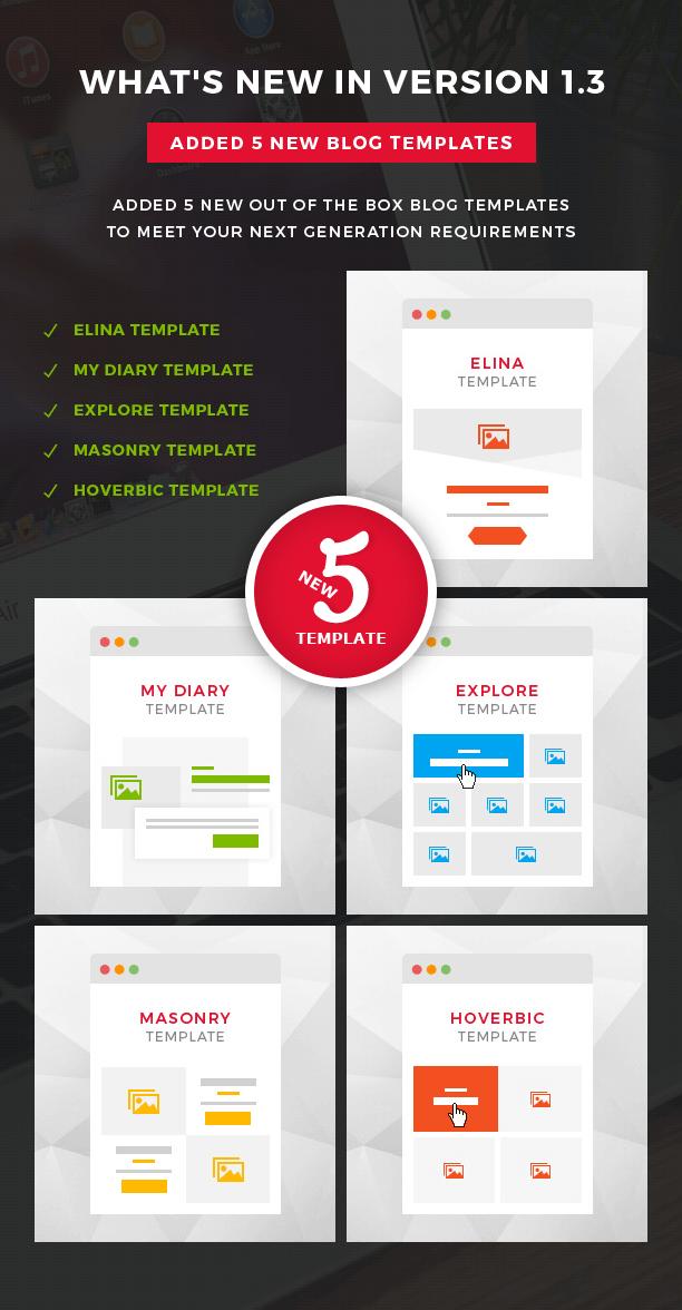 Blog Designer PRO new template