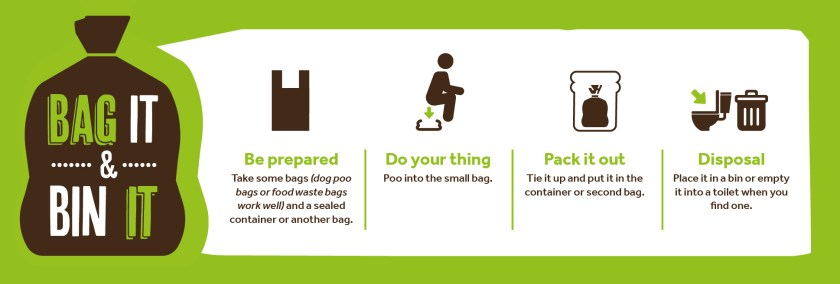 Bag it and bin it advice