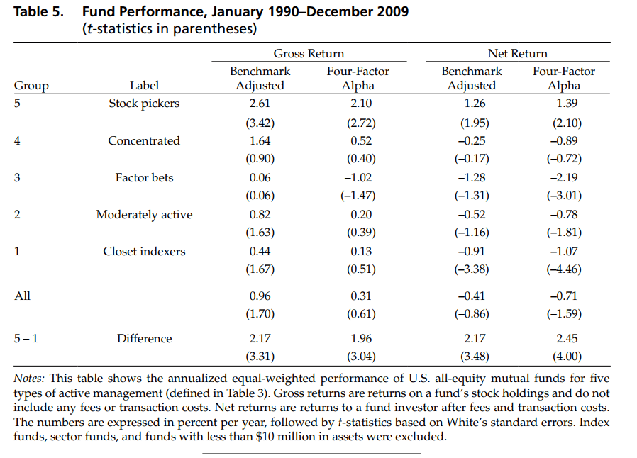 Closest_Indexing_Performance.PNG