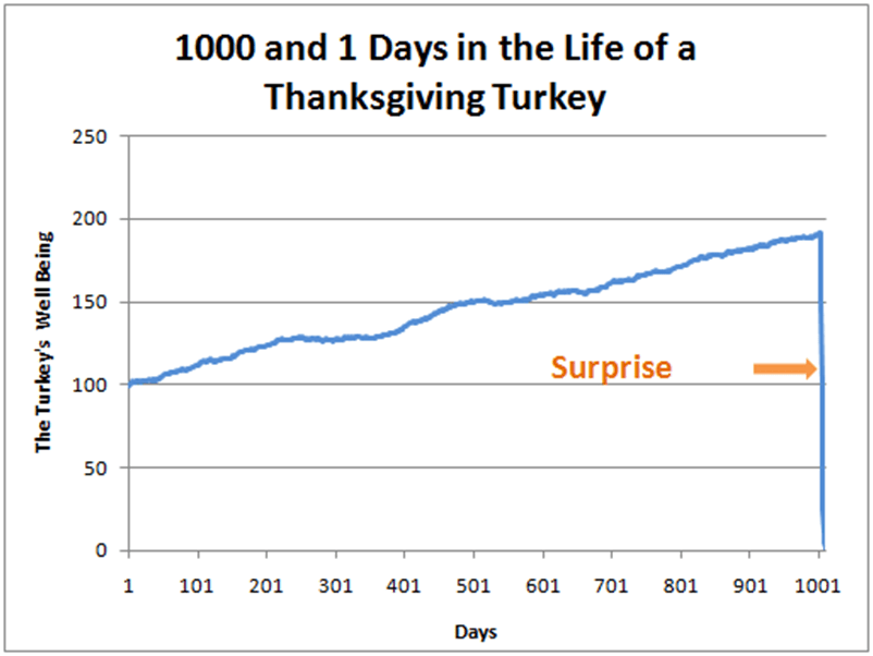 turkey_happiness_graph